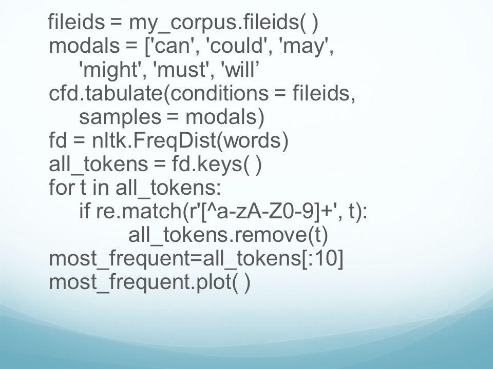 fileids = my_corpus. fileids( ) modals = [ can , could , may ,